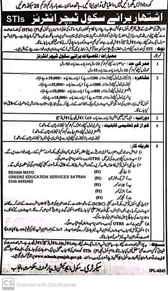 www.schools.punjab.gov.pk jobs punjab educators jobs 2021 school.punjab.gov.pk jobs