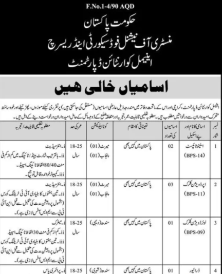 Ministry of National Food Security and Research Jobs 2021 – MNFSR Jobs 2021