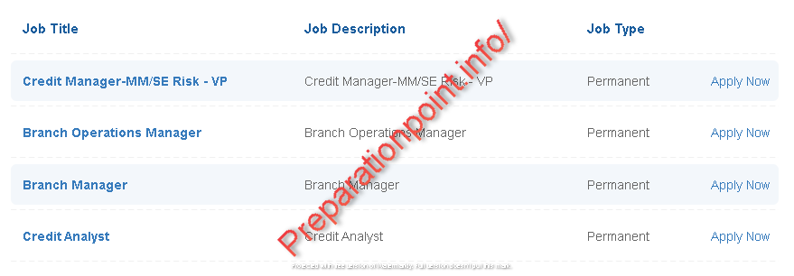 UBL Jobs 2021 Online Apply – United Bank Limited Jobs 2021